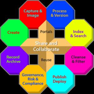 ECM_Graphic