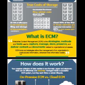 ECM_infographic_Thumbnail