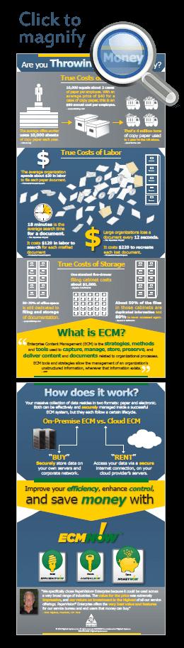 Click to open PDF about Digitech Systems ECM Suite