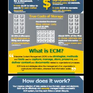 Digitech_Systems_ECM_Suite