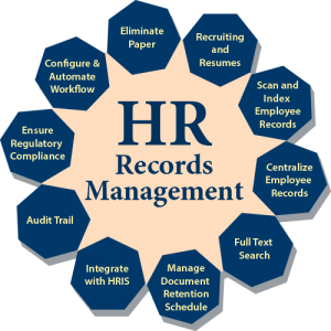 HR-Records-Management
